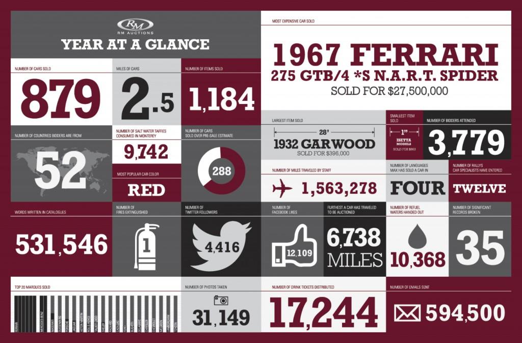 Infographic_YearAtAGlance_RM
