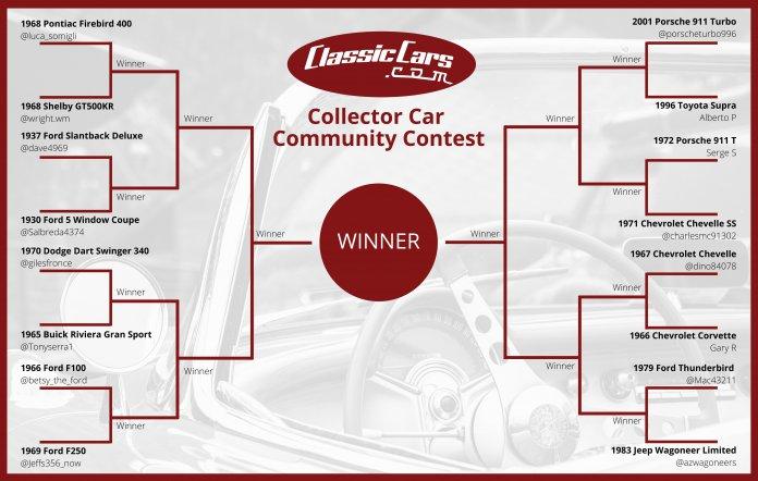 ClassicCars.com Bracket_Round1_V2