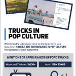 The-Great-American-Truck-Survey-2020