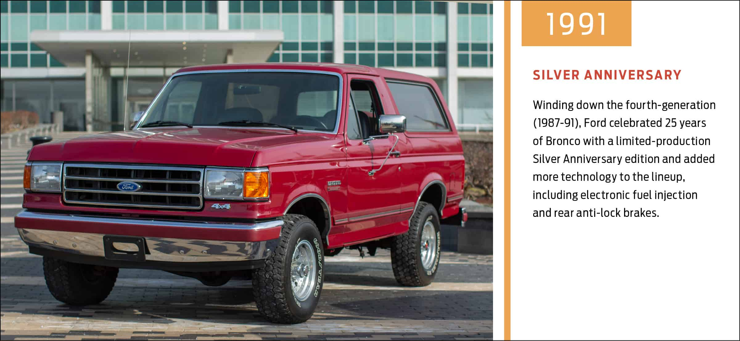 Bronco S Long History Displayed In Ford Infographic