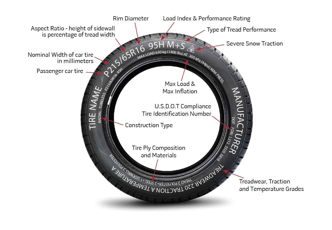 tire sidewall
