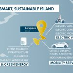 Volkswagen_and_Greece_to_create_model_island_for_climate-neutral_mobility–12445
