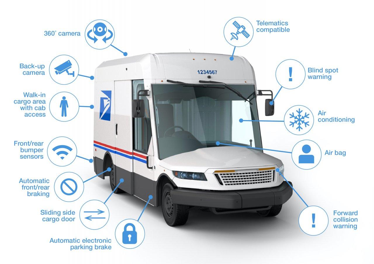 Postal, Mail call: Postal service retiring vintage delivery vans, ClassicCars.com Journal