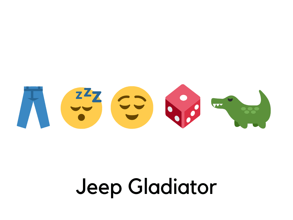 car, Guess the car make and model from the emojis, ClassicCars.com Journal