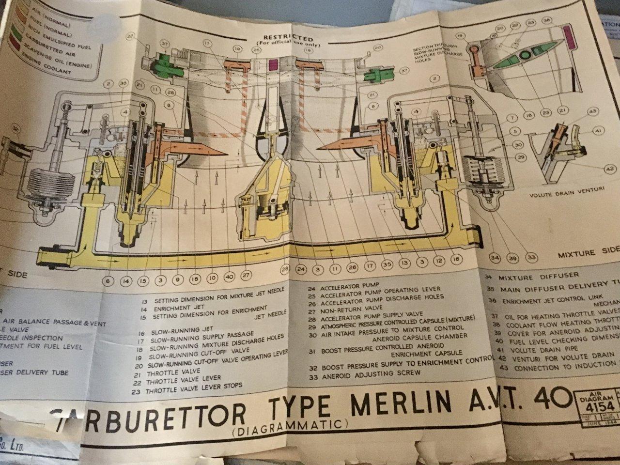 Spitfire, Spitfire (replica) flies in front of carburetor producer's plant, ClassicCars.com Journal